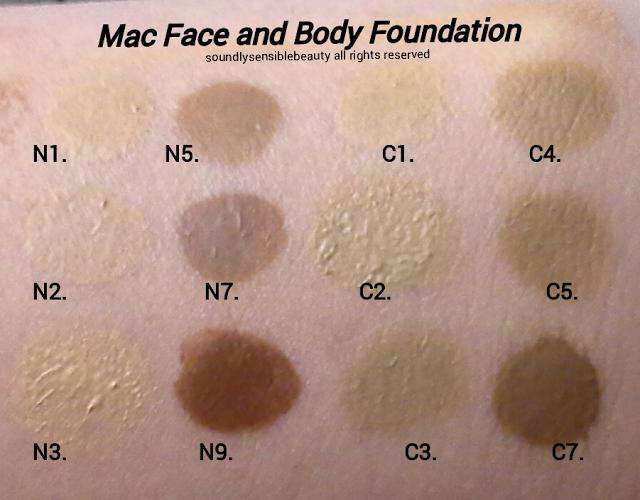 Оттенки MAC Face and body foundation